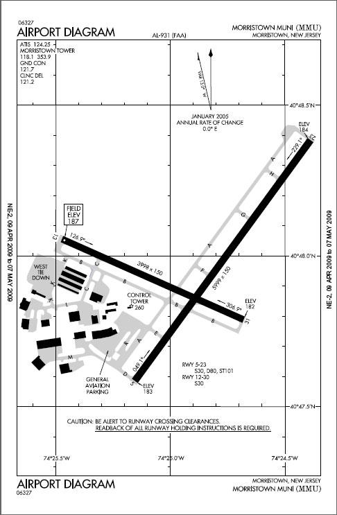 Morristown Muni Airport Diagram - Morristown, New Jersey - USA