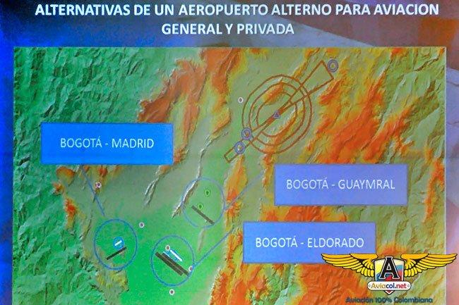 Posible ubicación del nuevo aeropuerto para Bogotá | Aviacol.net El Portal de la Aviación Colombiana