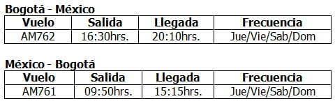 Itinerario nueva frecuencia Aeromexico