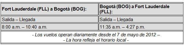 Horario de los vuelos entre Fort Lauderdale y Bogotá