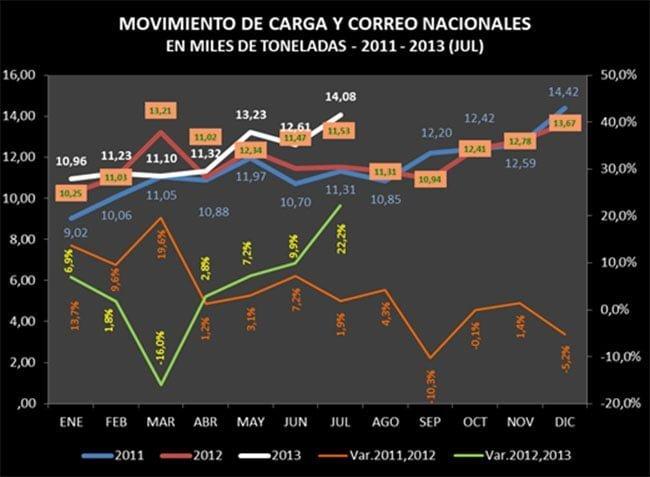 Crece movimiento de pasajeros aéreos en Colombia   Aviacol.net El Portal de la Aviación Colombiana