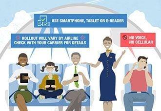 La FAA aprueba a aerolíneas expandir uso de dispositivos electrónicos a bordo | Aviacol.net El Portal de la Aviación Colombiana