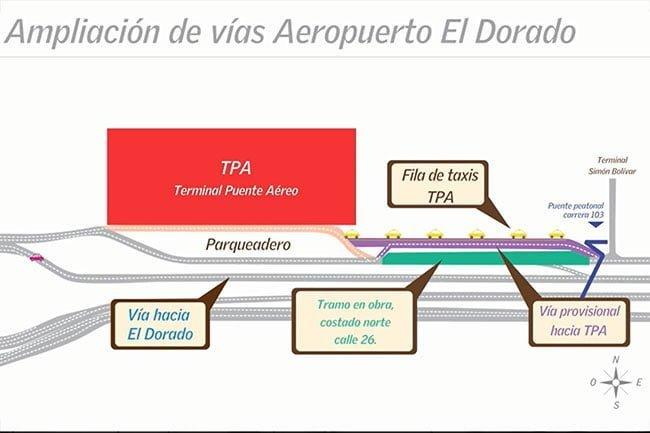 OPAIN S.A. inicia obras sobre vías de acceso al Aeropuerto El Dorado | Aviacol.net El Portal de la Aviación Colombian