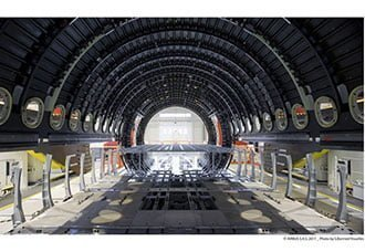 Pronóstico de Airbus para mercado indio en 2032 | Aviacol.net El Portal de la Aviación Colombiana