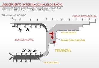 Hoy comienza traslado operacional de Avianca del Puente Aéreo a nuevo edificio de El Dorado | Aviacol.net El Portal de la Aviación Colombiana