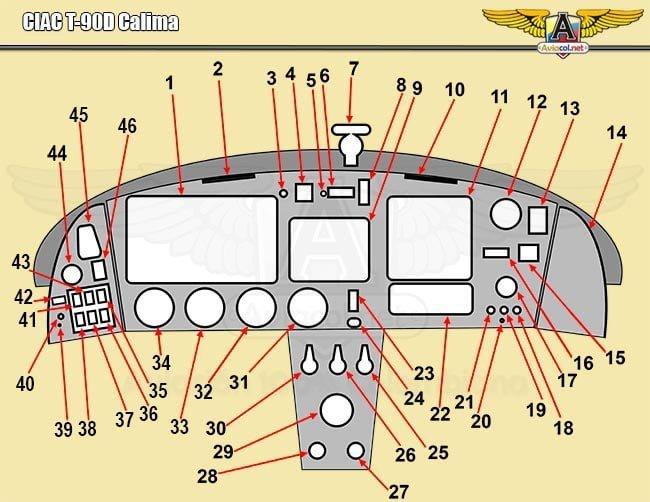 Diagrama de la cabina del T-90D Calima
