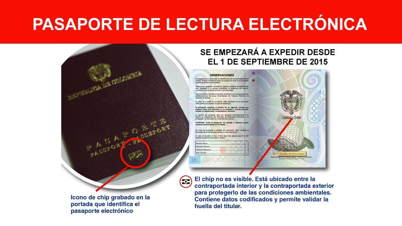 Pasaporte colombiano biométrico
