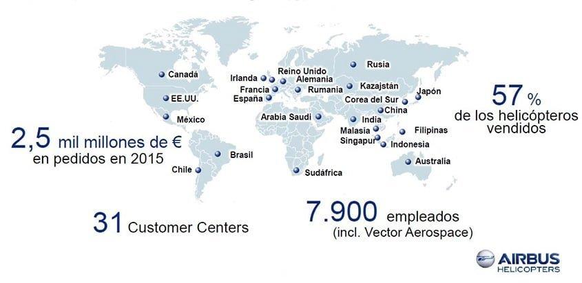 Proyección de Airbus Helicopters en el mundo