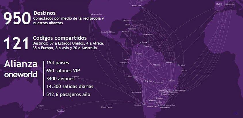 Red de Destinos y Flota de LATAM Airlines