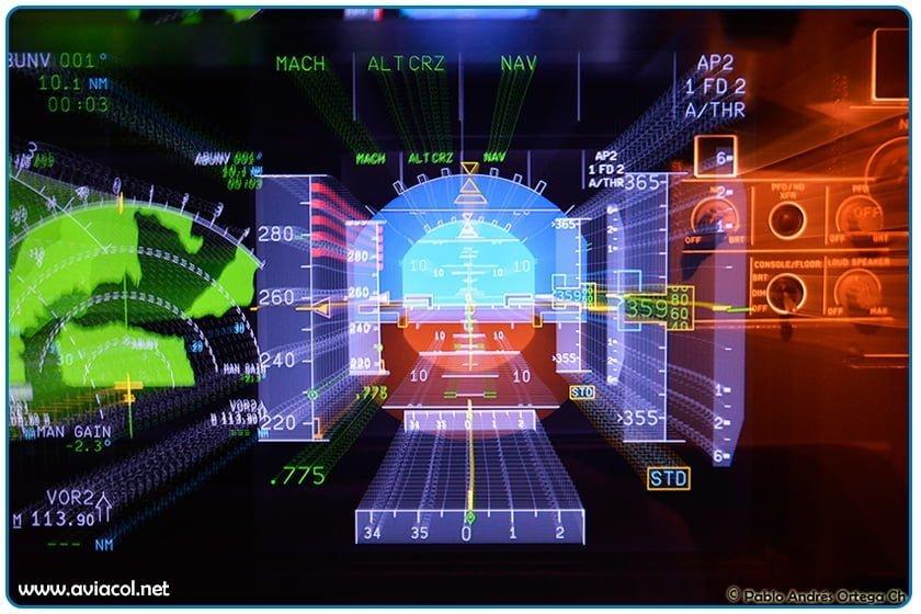 Primary Flight Display - Airbus 320 - PFD - Instrumentos de Vuelo