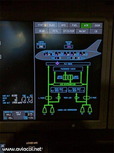 Redundancia de Sistemas en Aeronaves