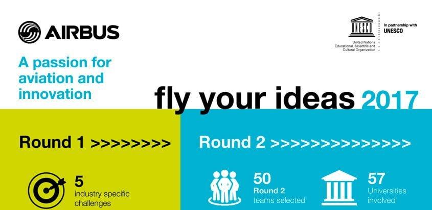 Concurso Fly Your Ideas de Airbus y UNESCO.