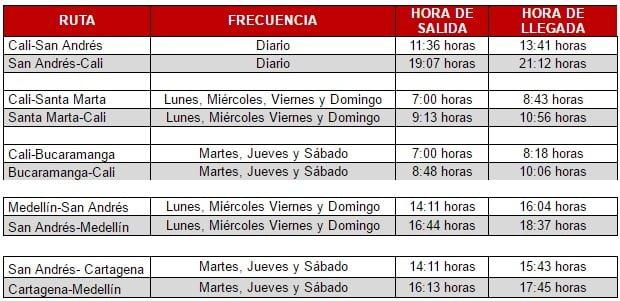 Nuevas rutas y frecuencias de Avianca dentro de Colombia.