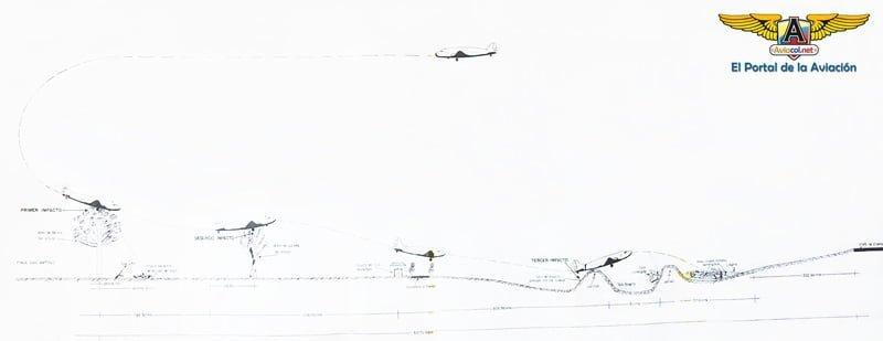 Ilustración del accidente. Colección de Jaime Escobar