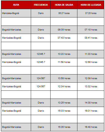 Itinerarios de Avianca a Manizales para Octubre.