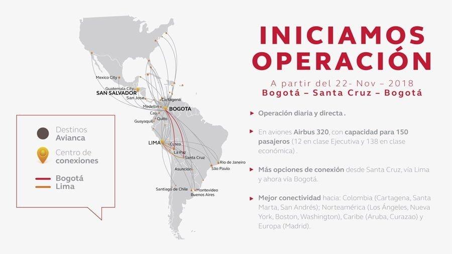 Infografía del vuelo de Avianca a Santa Cruz de la Sierra.