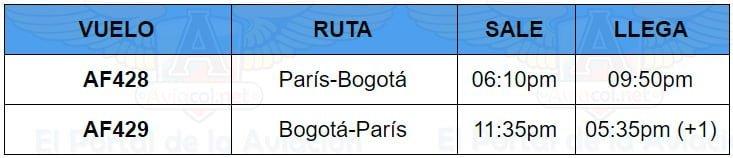 Nuevo itinerario de Air France París-Bogotá-París.