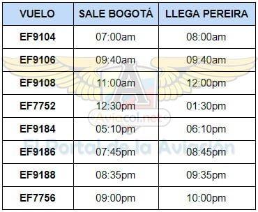 Itinerario ruta Bogotá-Pereira de EasyFly.