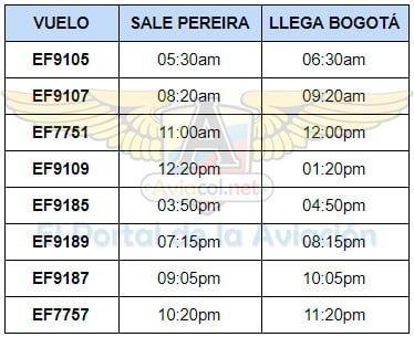 Itinerarios ruta Pereira-Bogotá de EasyFly.