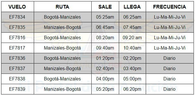 Itinerarios Vuelos EasyFly Bogotá-Manizales-Bogotá.