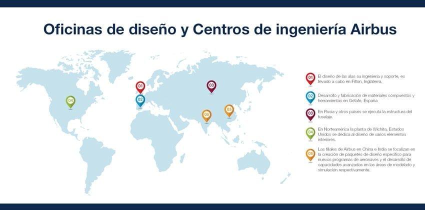 Centros de ingeniería de Airbus a nivel mundial.
