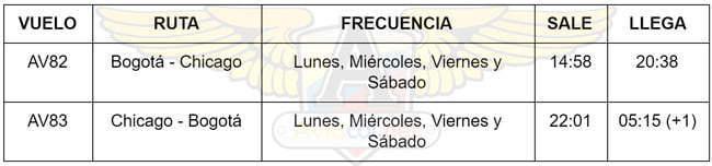 Itinerario de Avianca vuelos entre Bogotá y Chicago.