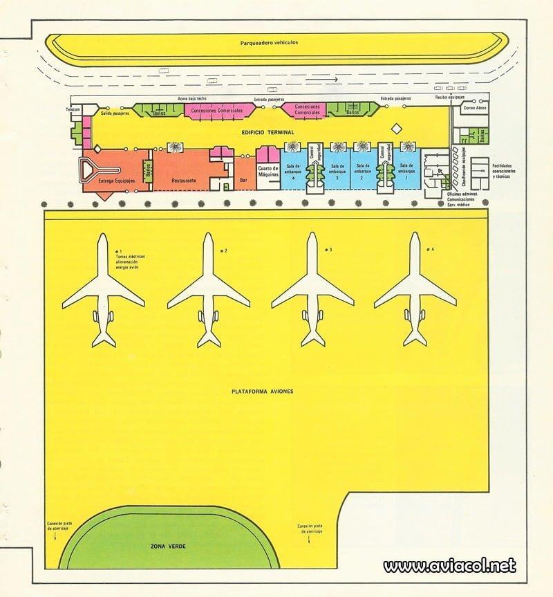 Mapa del Puente Aéreo de Avianca en 1981.