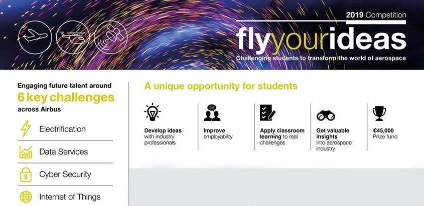 Lanzamiento de Fly Your Ideas 2019 de Airbus.