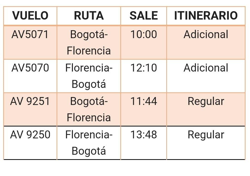 Itinerario de Avianca de los vuelos adicionales entre Bogotá y Florencia.