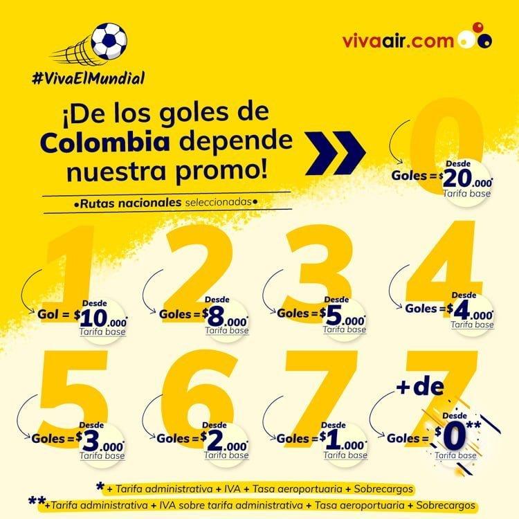 Promoción Mundial Rusia 2018 Viva Air Colombia.