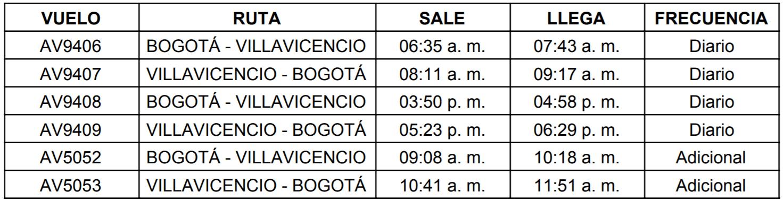 Itinerario de Avianca a Villavicencio por cierre de la vía al Llano.