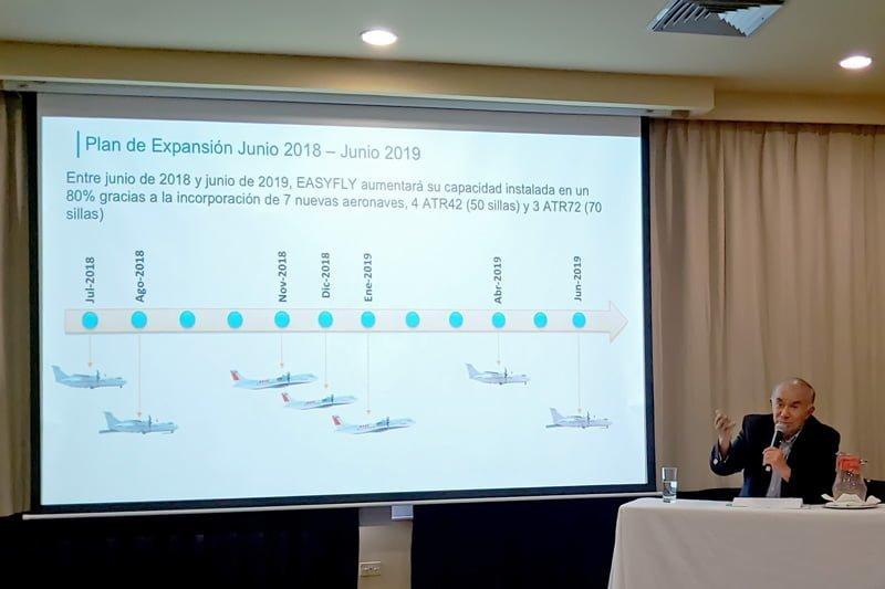 Alfonso Ávila, Presidente de EasyFly, expone el plan de crecimiento de la flota.