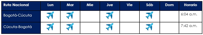 Itinerario de Viva Air de Bogota a Cúcuta.