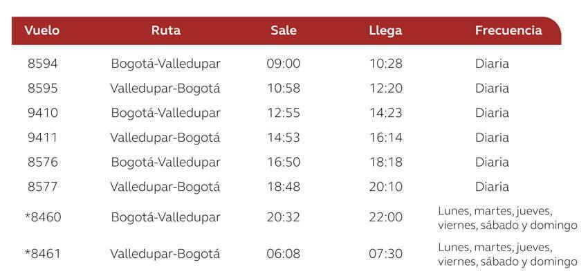 Vuelos de Avianca entre Bogotá y Valledupar - Frecuencias e itinerarios.