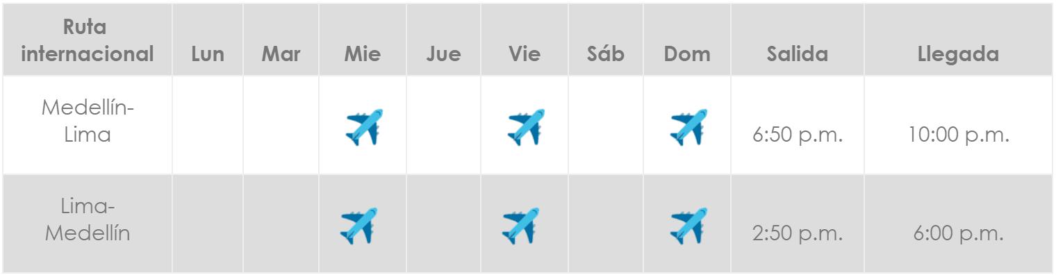 Itinerario del vuelo Lima-Medellín-Lima de Viva Air Perú.