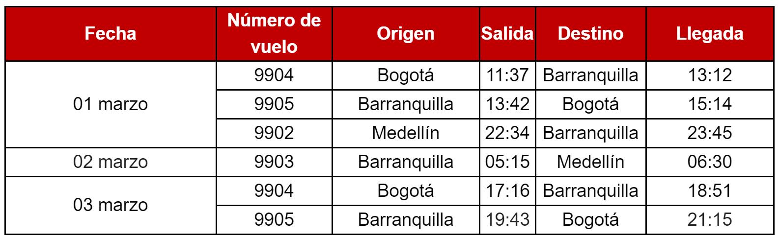 Itinerario de Avianca por Carnaval Barranquilla 2019.