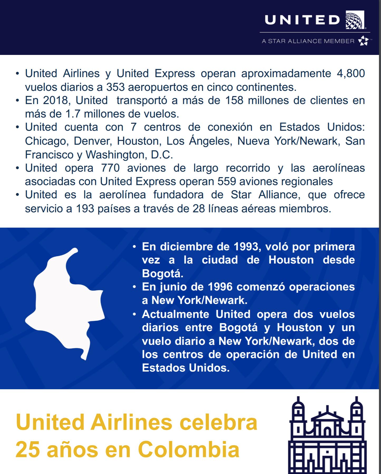 Infografía de United Airlines en Colombia.