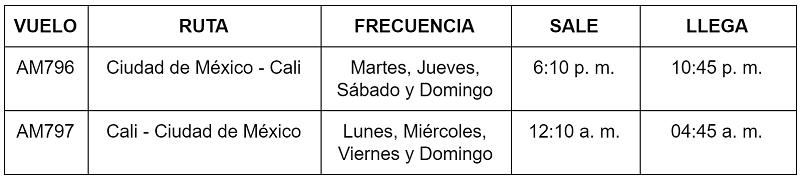 Itinerario de Aeroméxico entre Cali y Ciudad de México.