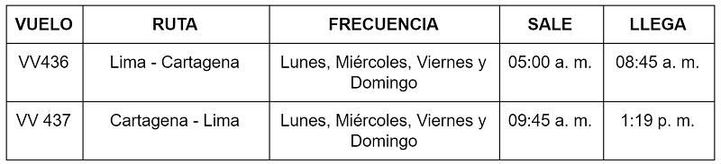 Itinerario de Viva Air entre Cartagena y Lima.