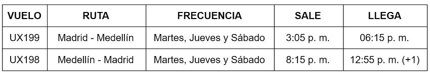 Itinerario de Air Europa entre Madrid y Medellín.
