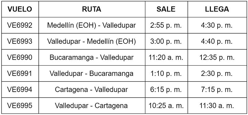 Itinerarios de EasyFly a Valledupar por Festival 2019.
