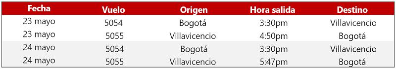 Itinerario de las frecuencias adicionales de Avianca a Villavicencio.
