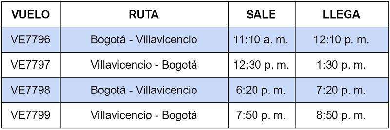 Itinerario EasyFly Bogota Villavicencio Junio