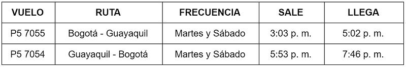 Itinerario de Wingo entre Bogotá y Guayaquil.