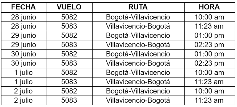 Itinerario de Avianca en Airbus A318 a Villavicencio.
