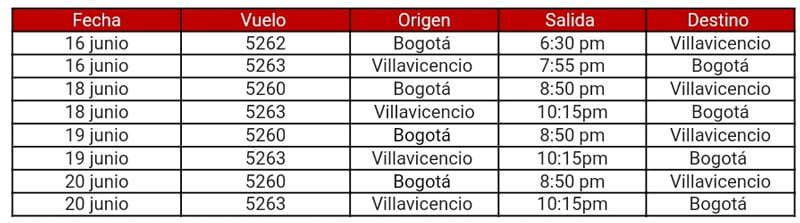 Itinerario de los Vuelos de Avianca a Villavicencio.