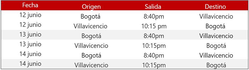 Itinerario de los vuelos adicionales de Avianca entre Bogotá y Villavicencio.