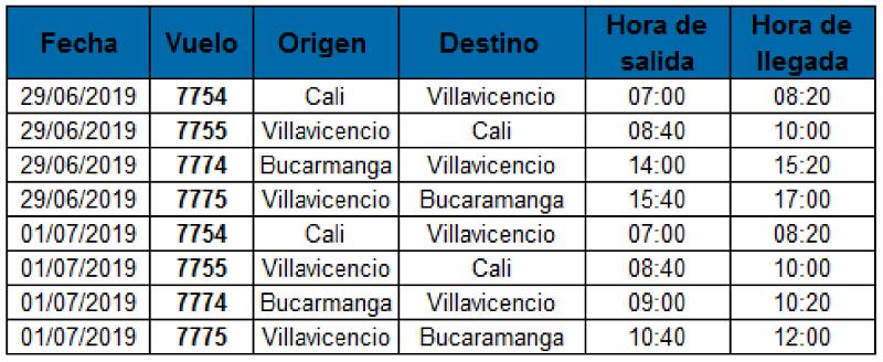 Itinerario de EasyFly entre Villavicencio, Bucaramanga y Cali.