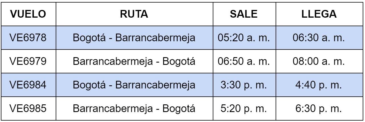 Itinerario de EasyFly entre Bogotá y Barrancabermeja.