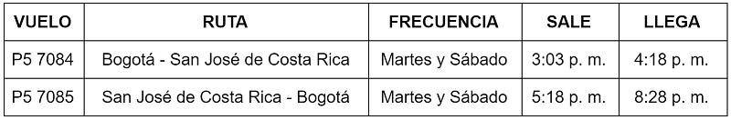 Itinerario de Wingo entre Bogotá y San José de Costa Rica.